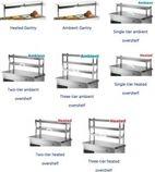 Overshelf / Gantry Options For P8 Models