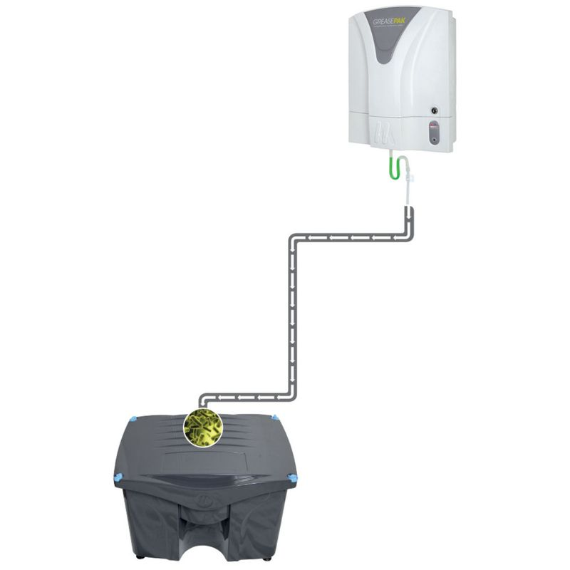 Mechline Bioceptor Bio 1001u Drain Maintenance Systems Cas