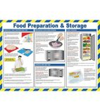 L082 Food Preparation And Storage Poster