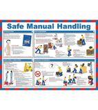 K852 Safe Manual Handling Poster
